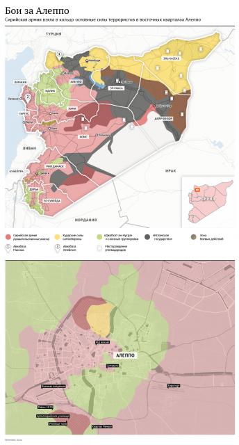 Сирийская война и интересы стран Центральной Азии